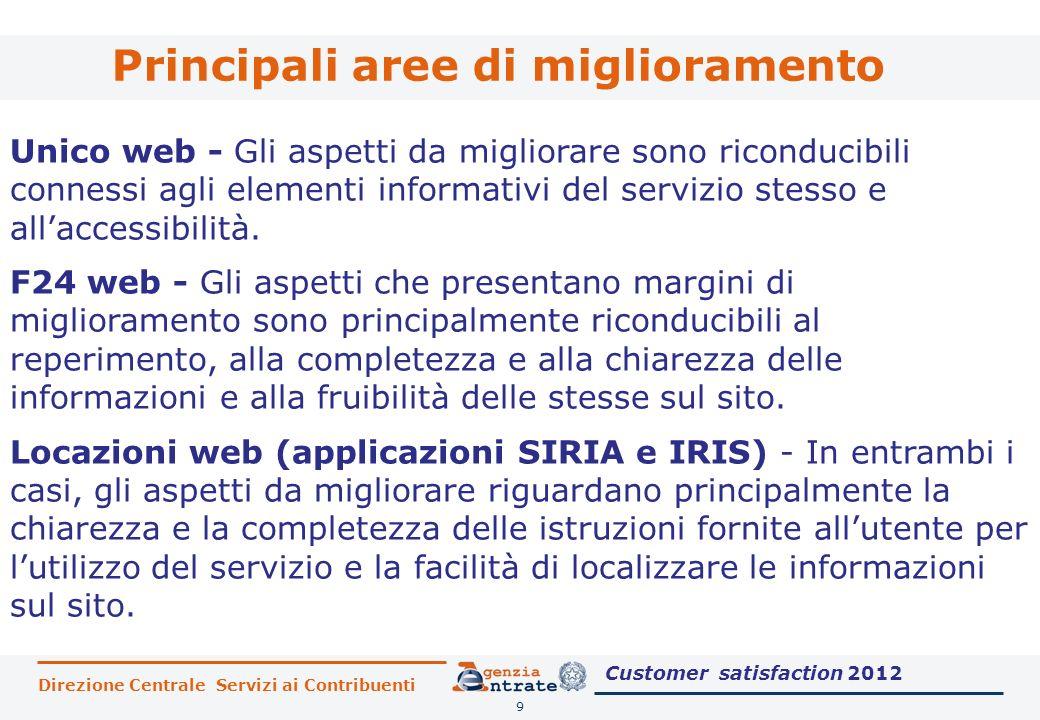 Principali aree di miglioramento Unico web - Gli aspetti da migliorare sono riconducibili connessi agli elementi informativi del servizio stesso e allaccessibilità.