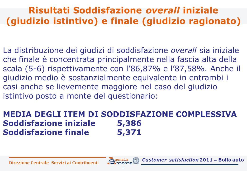 Risultati per Dimensione indagata 1/2 Customer satisfaction 2011 – Bollo auto Direzione Centrale Servizi ai Contribuenti