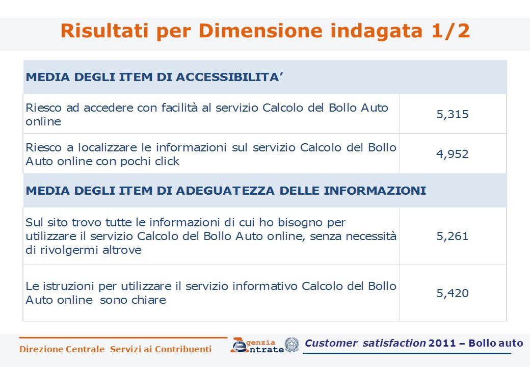 Risultati per Dimensione indagata 2/2 Customer satisfaction 2011 – Bollo auto Direzione Centrale Servizi ai Contribuenti