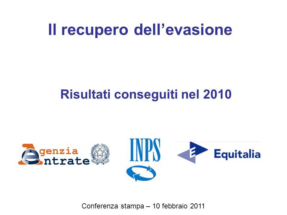 Recupero evasione 2010 Agenzia Entrate recupero evasione 10,5 minori compensazioni crediti dimposta 6,6 17,1 Inps 6,4 Equitalia (ruoli altri enti) 1,9 Totale 25,4 Importi in miliardi di euro +