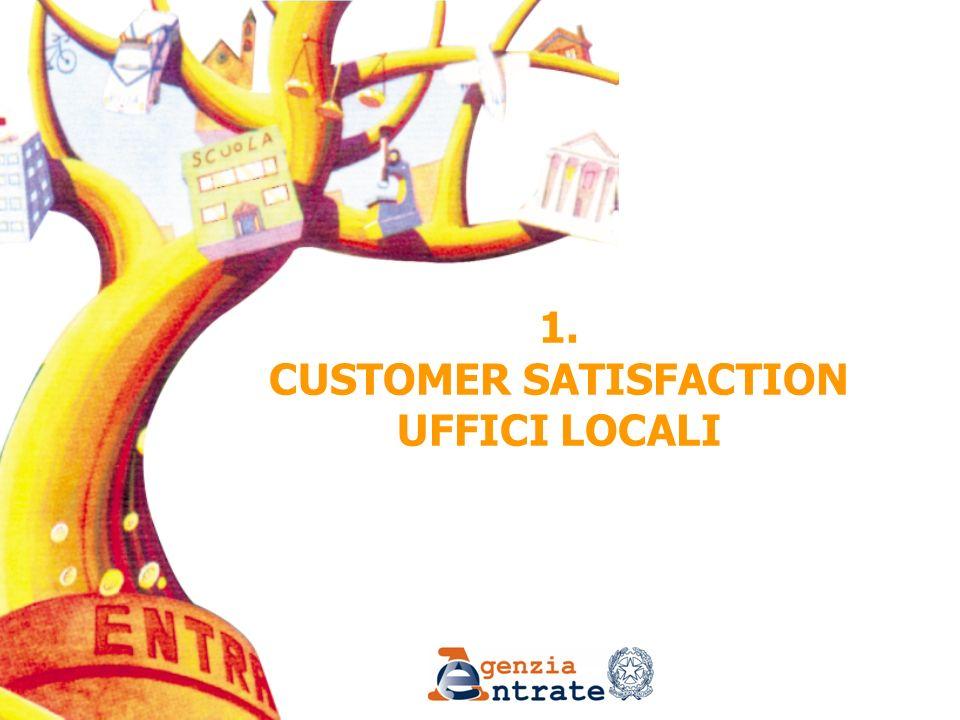 5 Customer Satisfaction 2006 Uffici Locali: lindagine 2006 La rilevazione 2006, alla sua quarta edizione, ha interessato tutti gli Uffici Locali dellAgenzia delle Entrate.