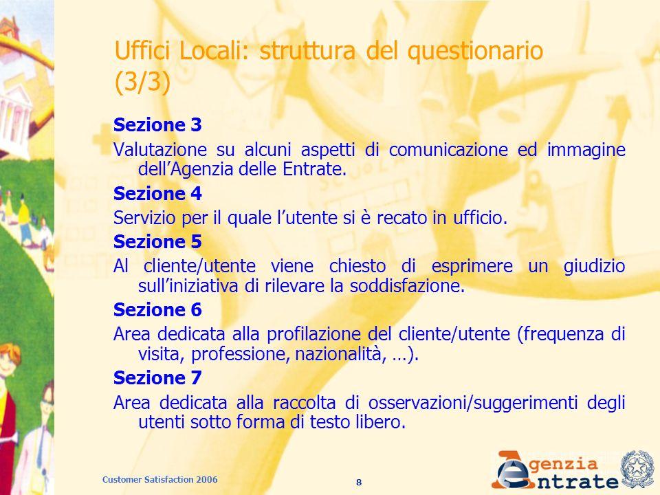 9 Customer Satisfaction 2006 Distribuzione del campione: categorie professionali 2004 2005 Le quote sono sostanzialmente identiche 2006