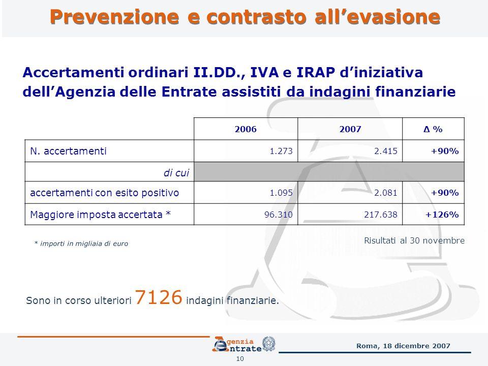 Prevenzione e contrasto allevasione 10 Accertamenti ordinari II.DD., IVA e IRAP diniziativa dellAgenzia delle Entrate assistiti da indagini finanziarie 20062007Δ % N.