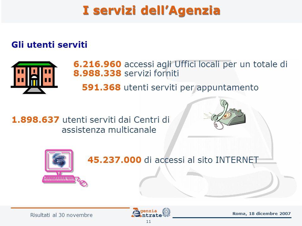 I servizi dellAgenzia 11 Roma, 18 dicembre 2007 6.216.960 accessi agli Uffici locali per un totale di 8.988.338 servizi forniti 591.368 utenti serviti per appuntamento 1.898.637 utenti serviti dai Centri di assistenza multicanale 45.237.000 di accessi al sito INTERNET Gli utenti serviti Risultati al 30 novembre