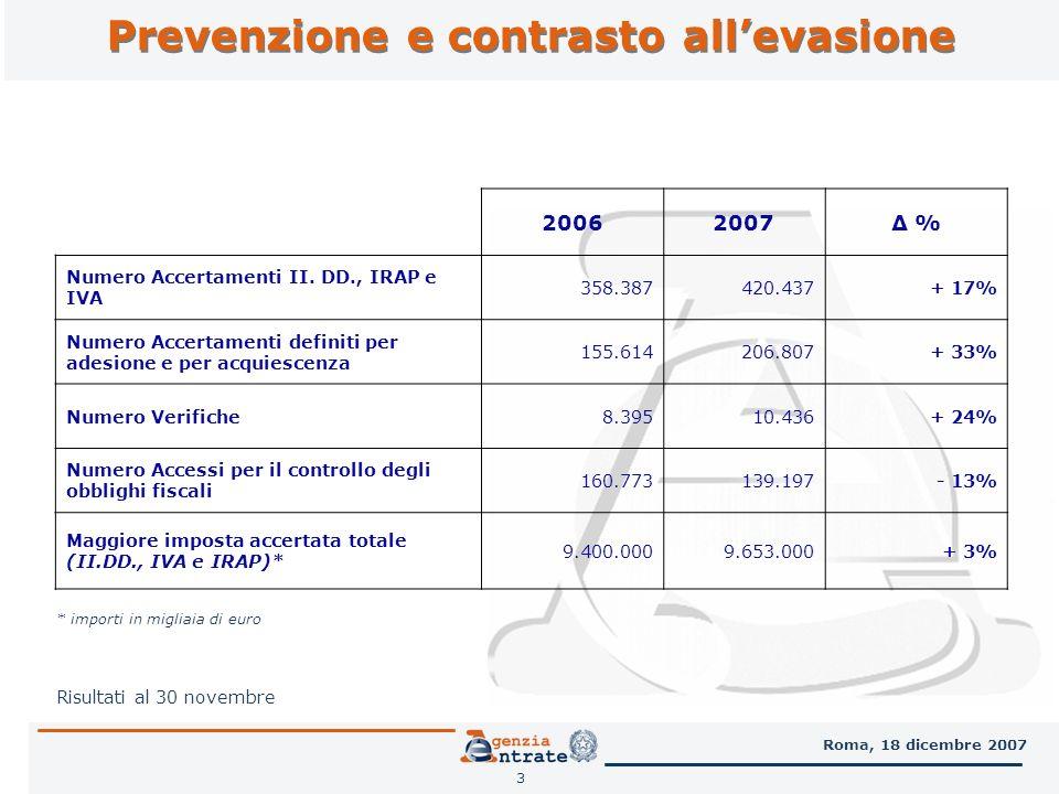 Prevenzione e contrasto allevasione 3 20062007Δ % Numero Accertamenti II.