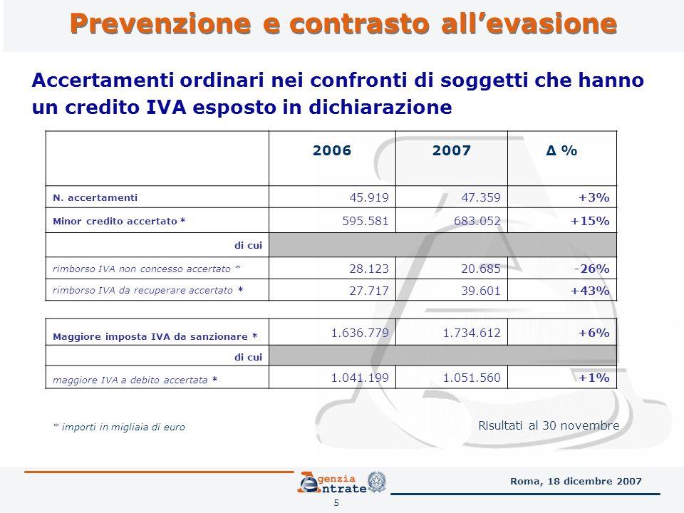 Prevenzione e contrasto allevasione 5 Accertamenti ordinari nei confronti di soggetti che hanno un credito IVA esposto in dichiarazione 20062007Δ % N.