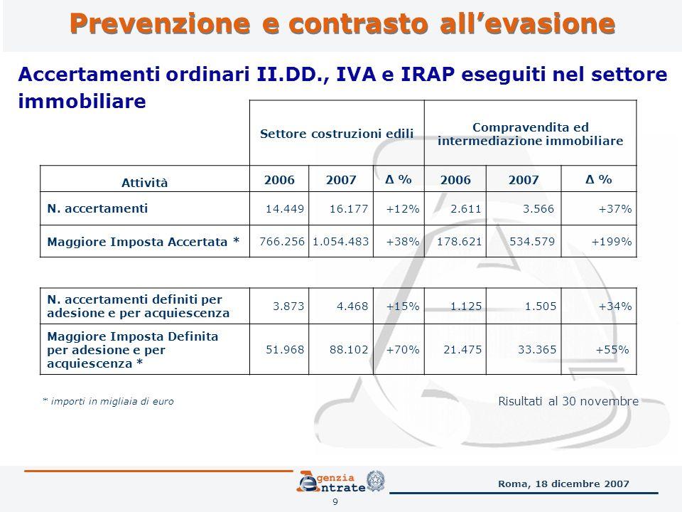 Prevenzione e contrasto allevasione 9 * importi in migliaia di euro Accertamenti ordinari II.DD., IVA e IRAP eseguiti nel settore immobiliare Settore costruzioni edili Compravendita ed intermediazione immobiliare Attività 20062007Δ %20062007Δ % N.