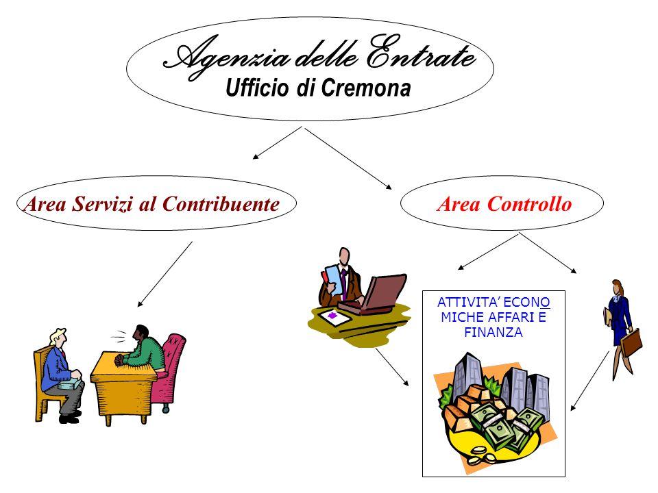 Agenzia delle Entrate Statuto del Contribuente Call Center Sportelli Internet