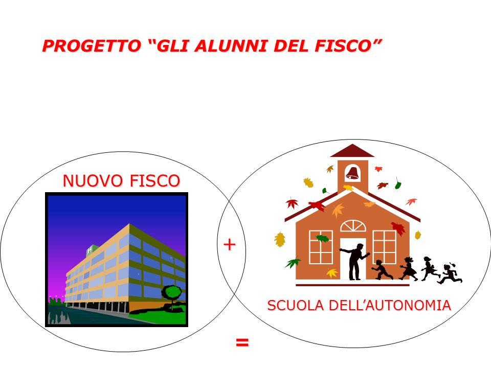 Agenzia delle Entrate Ufficio di Cremona Area Servizi al ContribuenteArea Controllo ATTIVITA ECONO MICHE AFFARI E FINANZA