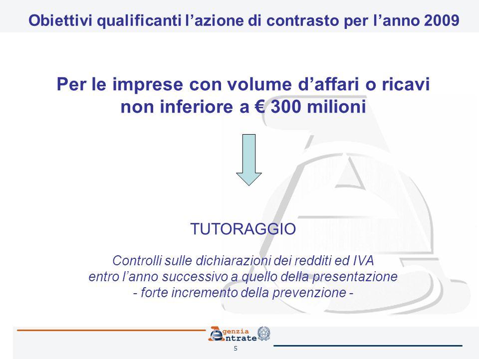 5 Per le imprese con volume daffari o ricavi non inferiore a 300 milioni TUTORAGGIO Controlli sulle dichiarazioni dei redditi ed IVA entro lanno succe