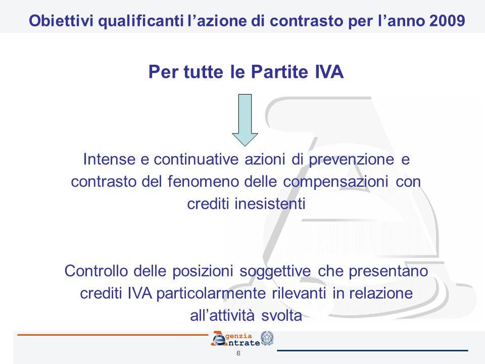 8 Per tutte le Partite IVA Intense e continuative azioni di prevenzione e contrasto del fenomeno delle compensazioni con crediti inesistenti Controllo