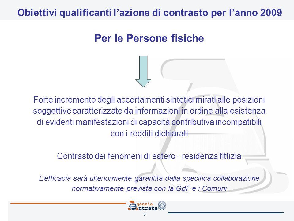 9 Obiettivi qualificanti lazione di contrasto per lanno 2009 Per le Persone fisiche Forte incremento degli accertamenti sintetici mirati alle posizion