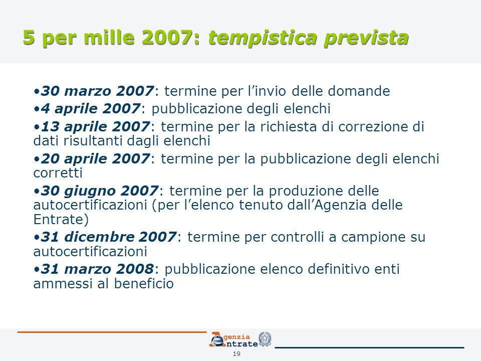 19 5 per mille 2007: tempistica prevista 30 marzo 2007: termine per linvio delle domande 4 aprile 2007: pubblicazione degli elenchi 13 aprile 2007: te