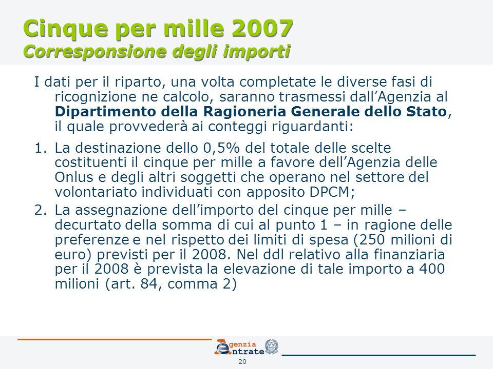 20 Cinque per mille 2007 Corresponsione degli importi I dati per il riparto, una volta completate le diverse fasi di ricognizione ne calcolo, saranno