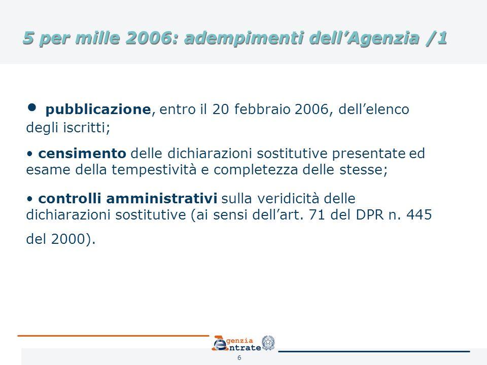 6 5 per mille 2006: adempimenti dellAgenzia /1 pubblicazione, entro il 20 febbraio 2006, dellelenco degli iscritti; censimento delle dichiarazioni sos