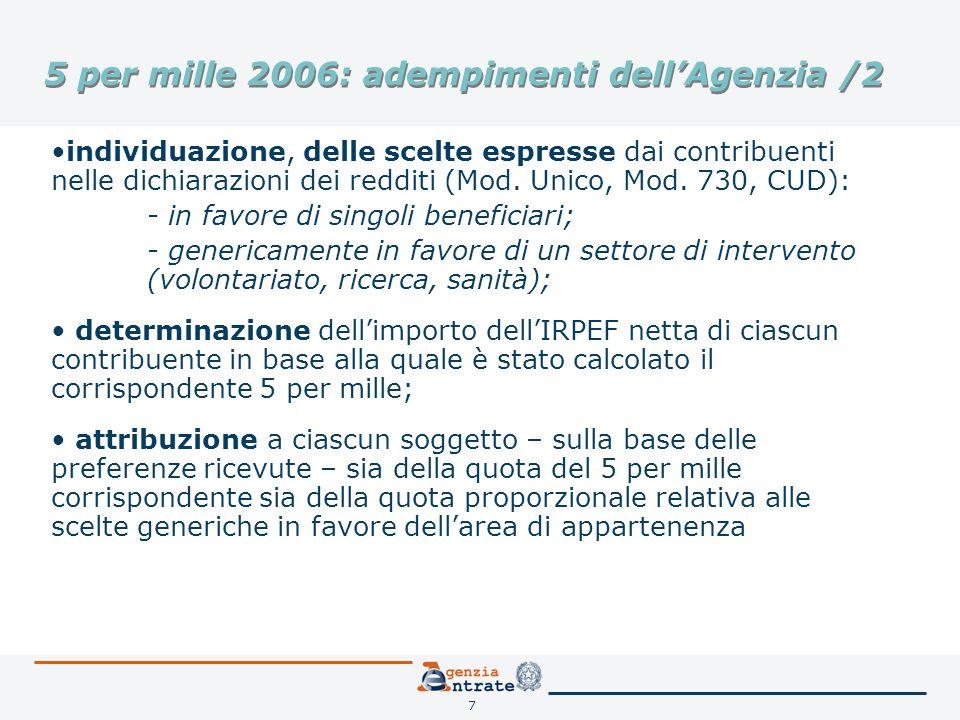 7 5 per mille 2006: adempimenti dellAgenzia /2 individuazione, delle scelte espresse dai contribuenti nelle dichiarazioni dei redditi (Mod.