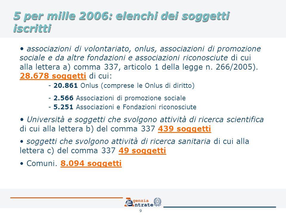 9 5 per mille 2006: elenchi dei soggetti iscritti associazioni di volontariato, onlus, associazioni di promozione sociale e da altre fondazioni e asso