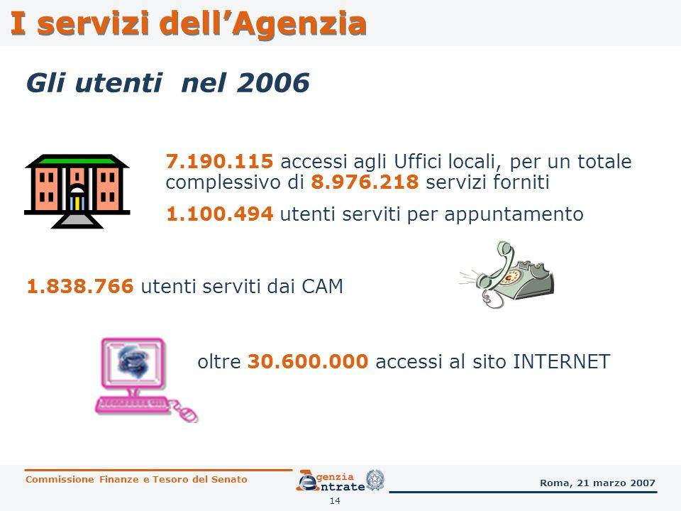 14 I servizi dellAgenzia Gli utenti nel 2006 Commissione Finanze e Tesoro del Senato Roma, 21 marzo 2007 7.190.115 accessi agli Uffici locali, per un