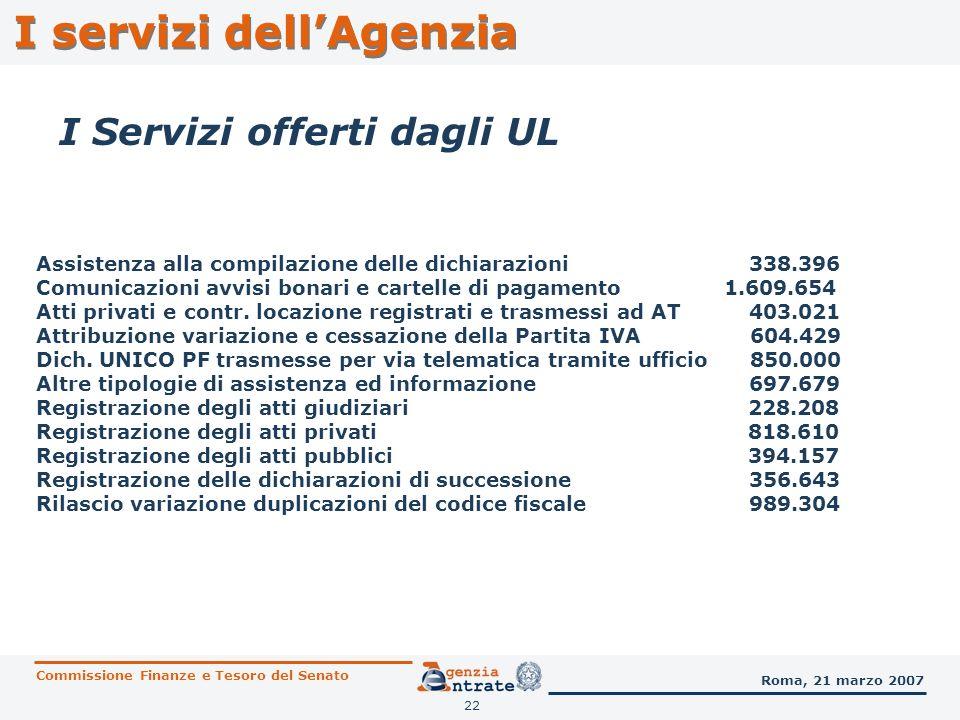 22 I servizi dellAgenzia I Servizi offerti dagli UL Commissione Finanze e Tesoro del Senato Roma, 21 marzo 2007 Assistenza alla compilazione delle dic