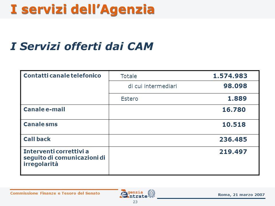 23 I servizi dellAgenzia I Servizi offerti dai CAM Commissione Finanze e Tesoro del Senato Roma, 21 marzo 2007 Contatti canale telefonico Totale 1.574