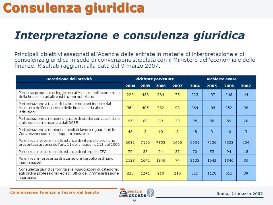 76 Consulenza giuridica Commissione Finanze e Tesoro del Senato Roma, 21 marzo 2007 Principali obiettivi assegnati allAgenzia delle entrate in materia