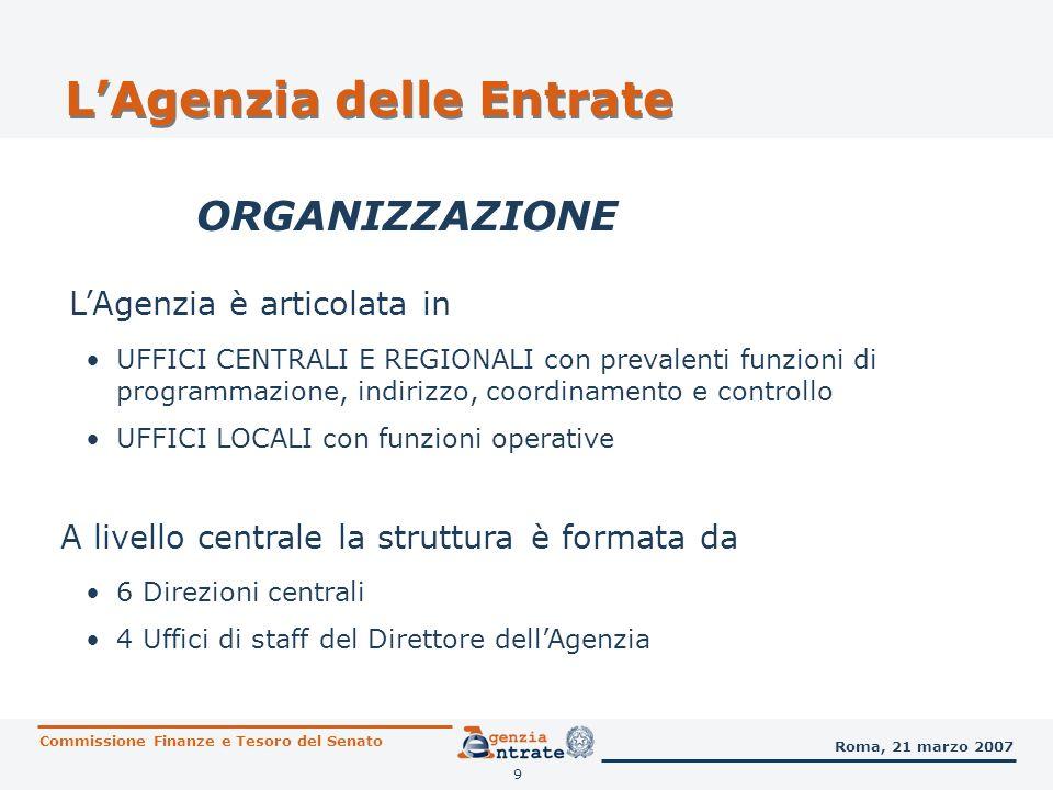 9 LAgenzia delle Entrate ORGANIZZAZIONE LAgenzia è articolata in A livello centrale la struttura è formata da UFFICI CENTRALI E REGIONALI con prevalen
