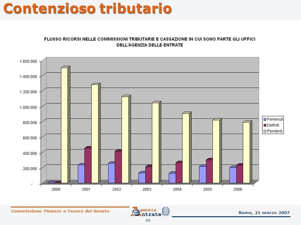 95 Contenzioso tributario Commissione Finanze e Tesoro del Senato Roma, 21 marzo 2007