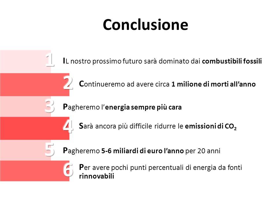 Conclusione I L nostro prossimo futuro sarà dominato dai combustibili fossili C ontinueremo ad avere circa 1 milione di morti allanno P agheremo lenergia sempre più cara S arà ancora più difficile ridurre le emissioni di CO 2 P agheremo 5-6 miliardi di euro lanno per 20 anni P er avere pochi punti percentuali di energia da fonti rinnovabili