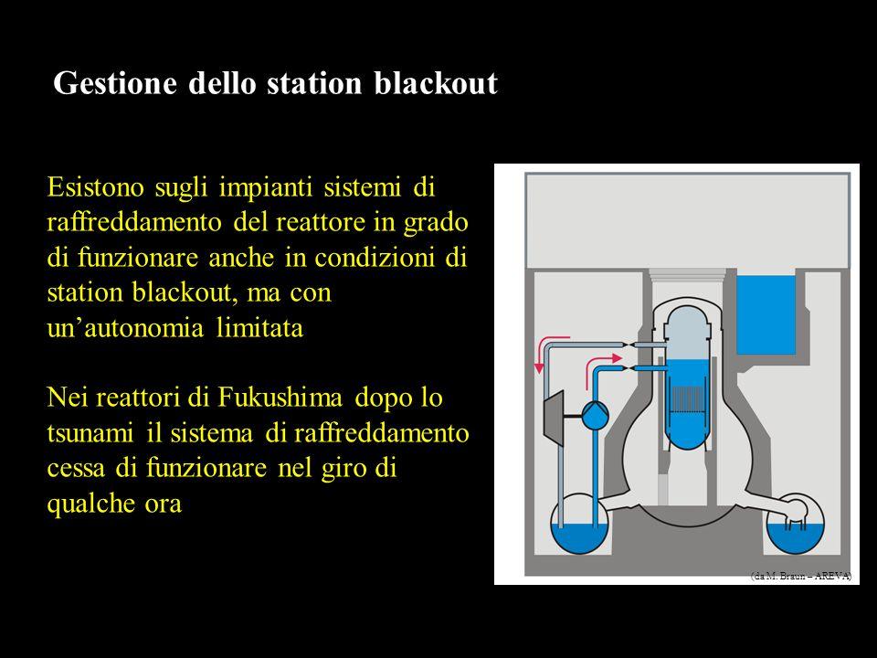 Gestione dello station blackout Esistono sugli impianti sistemi di raffreddamento del reattore in grado di funzionare anche in condizioni di station blackout, ma con unautonomia limitata Nei reattori di Fukushima dopo lo tsunami il sistema di raffreddamento cessa di funzionare nel giro di qualche ora (da M.