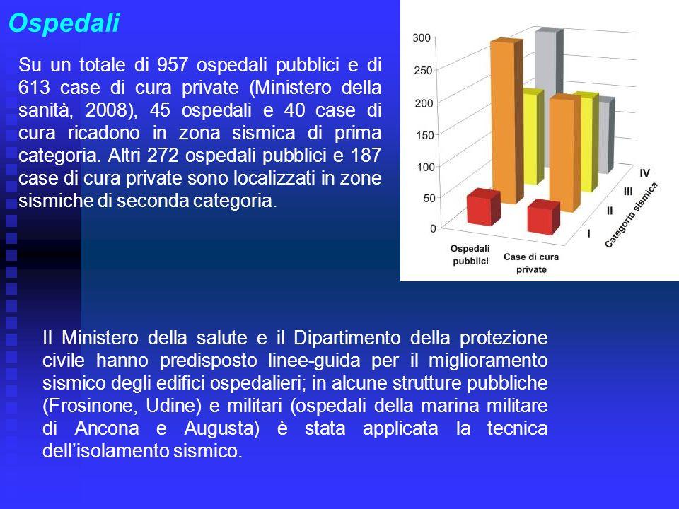 Ospedali Su un totale di 957 ospedali pubblici e di 613 case di cura private (Ministero della sanità, 2008), 45 ospedali e 40 case di cura ricadono in
