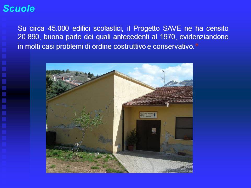 Scuole Su circa 45.000 edifici scolastici, il Progetto SAVE ne ha censito 20.890, buona parte dei quali antecedenti al 1970, evidenziandone in molti c