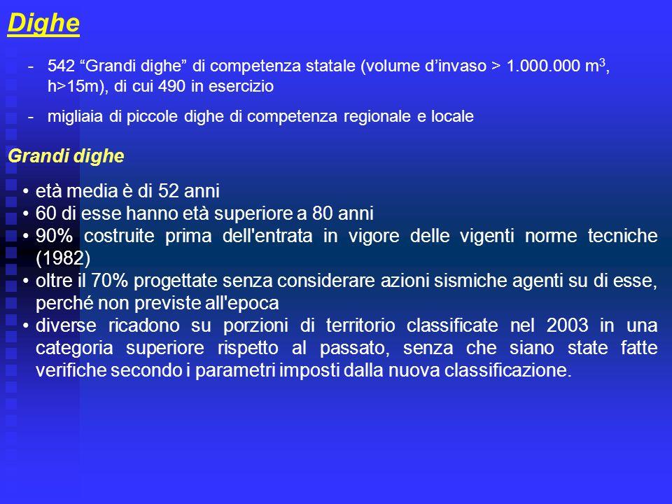 Dighe -542 Grandi dighe di competenza statale (volume dinvaso > 1.000.000 m 3, h>15m), di cui 490 in esercizio -migliaia di piccole dighe di competenz