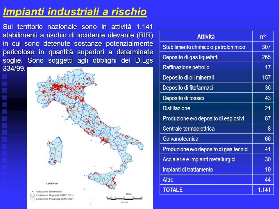 Impianti industriali a rischio Sul territorio nazionale sono in attività 1.141 stabilimenti a rischio di incidente rilevante (RIR) in cui sono detenut