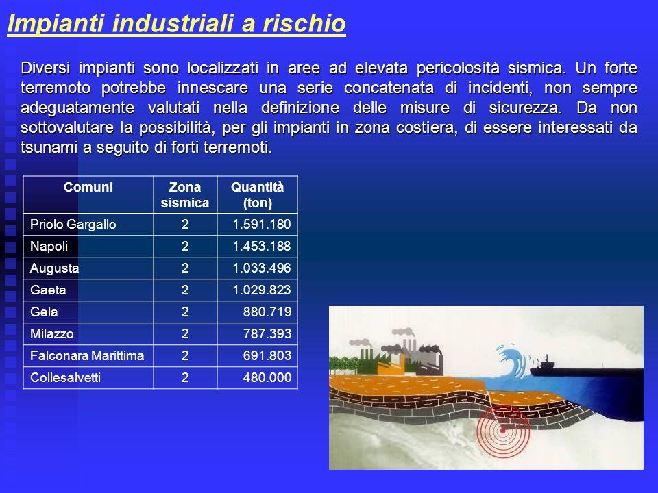 Impianti industriali a rischio Diversi impianti sono localizzati in aree ad elevata pericolosità sismica. Un forte terremoto potrebbe innescare una se