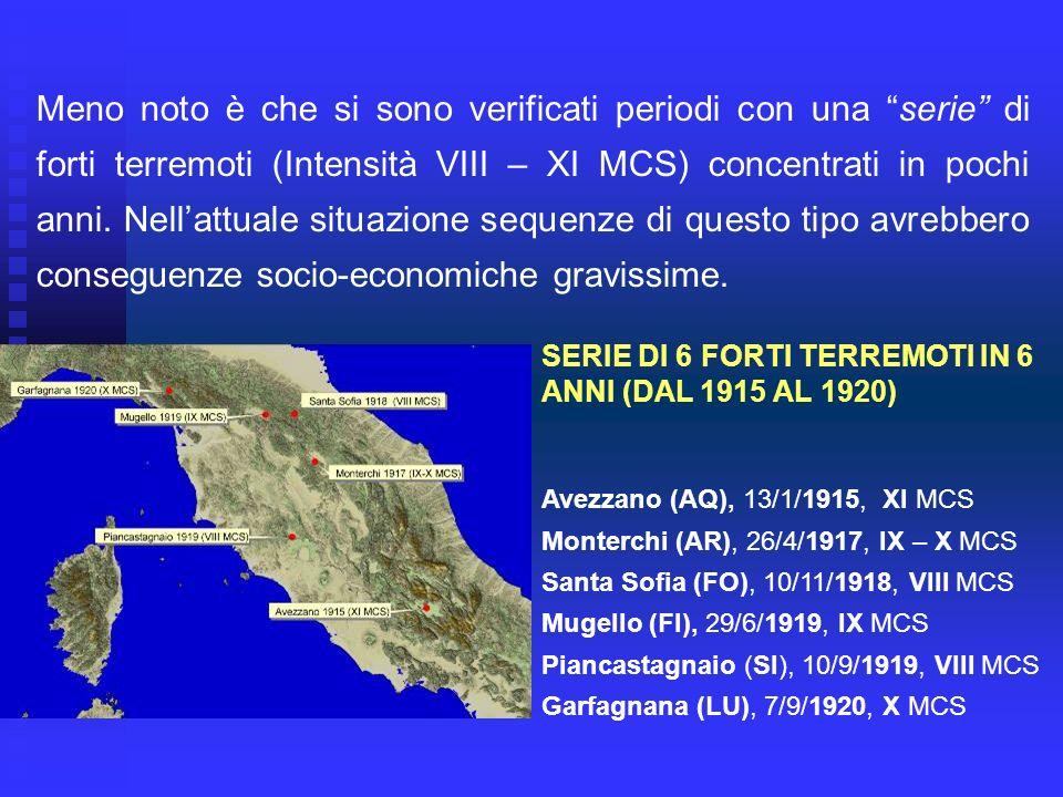 SERIE DI 14 FORTI TERREMOTI SUCCEDUTISI A RITMO QUASI ANNUALE DAL 1688 AL 1706 Romagna 11/4/1688, IX MCS Sannio 5/6/1688, XI MCS Carinzia 4/12/1690, VIII-IX MCS Ancona 23/12/1690, VIII MCS Val di Noto 11/1/1693, XI MCS Irpinia 8/9/1694, XI MCS Asolo 25/2/1695, X MCS Bagnoregio 11/6/1695, IX MCS Carnia 28/7/1700, VIII MCS Benevento 14/3/1702, X MCS Norcia 14/1/1703, X - XI MCS Montereale 18/1/1703, XI MCS LAquila 2/1/1703, XI MCS Maiella 3/11/1706, XI MCS