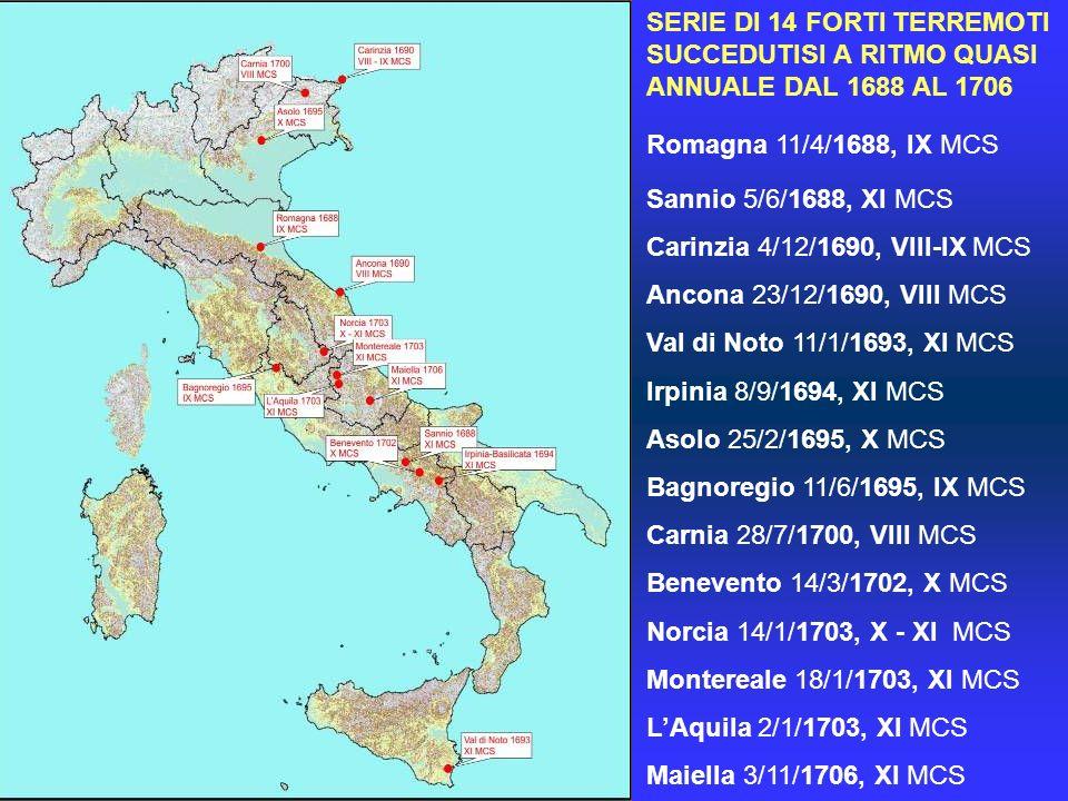SERIE DI 14 FORTI TERREMOTI SUCCEDUTISI A RITMO QUASI ANNUALE DAL 1688 AL 1706 Romagna 11/4/1688, IX MCS Sannio 5/6/1688, XI MCS Carinzia 4/12/1690, V