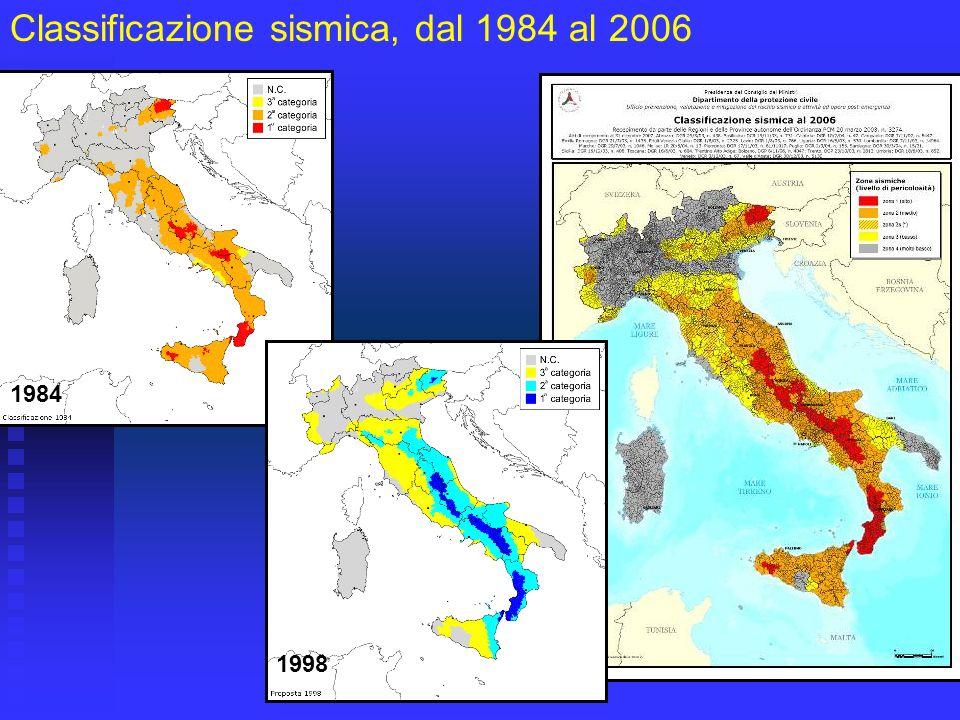 Dighe Le piccole dighe sono soggette allo stesso tipo di problemi e non vanno sottovalutate (si consideri ad esempio, anche se non legata ad un sisma, la catastrofe delle Val di Stava del 19 luglio 2005, con 284 vittime).