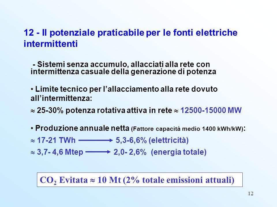 12 12 - Il potenziale praticabile per le fonti elettriche intermittenti CO 2 Evitata 10 Mt (2% totale emissioni attuali) - Sistemi senza accumulo, allacciati alla rete con intermittenza casuale della generazione di potenza Limite tecnico per lallacciamento alla rete dovuto allintermittenza: 25-30% potenza rotativa attiva in rete 12500-15000 MW Produzione annuale netta (Fattore capacità medio 1400 kWh/kW) : 17-21 TWh 5,3-6,6% (elettricità) 3,7- 4,6 Mtep 2,0- 2,6% (energia totale)