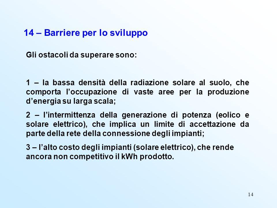 14 Gli ostacoli da superare sono: 1 – la bassa densità della radiazione solare al suolo, che comporta loccupazione di vaste aree per la produzione den