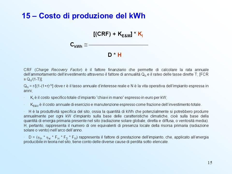15 15 – Costo di produzione del kWh [(CRF) + K E&M ] * K I C kWh D * H CRF (Charge Recovery Factor) è il fattore finanziario che permette di calcolare