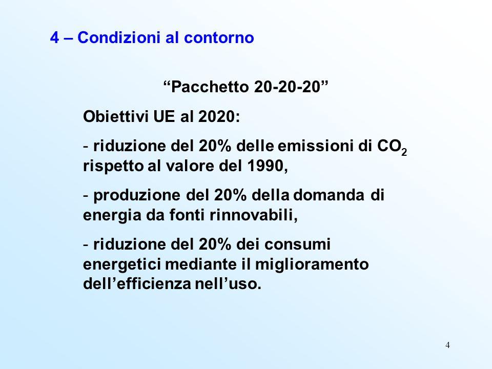 4 4 – Condizioni al contorno Pacchetto 20-20-20 Obiettivi UE al 2020: - riduzione del 20% delle emissioni di CO 2 rispetto al valore del 1990, - produ