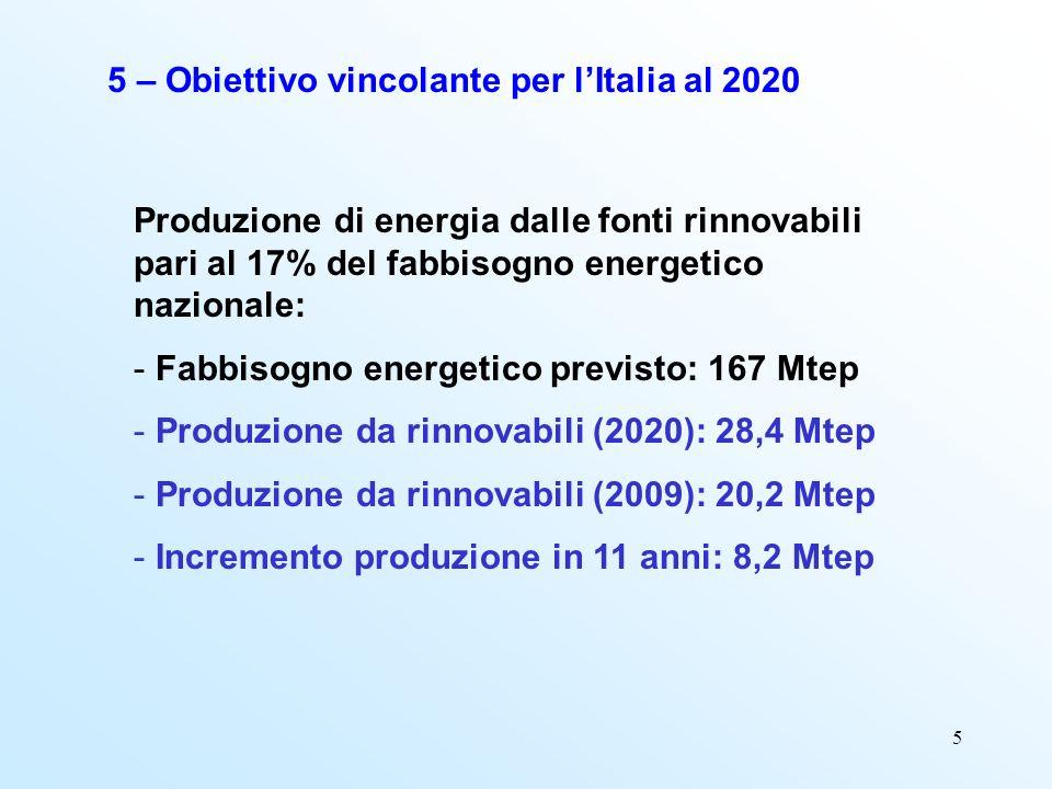 5 Produzione di energia dalle fonti rinnovabili pari al 17% del fabbisogno energetico nazionale: - Fabbisogno energetico previsto: 167 Mtep - Produzio