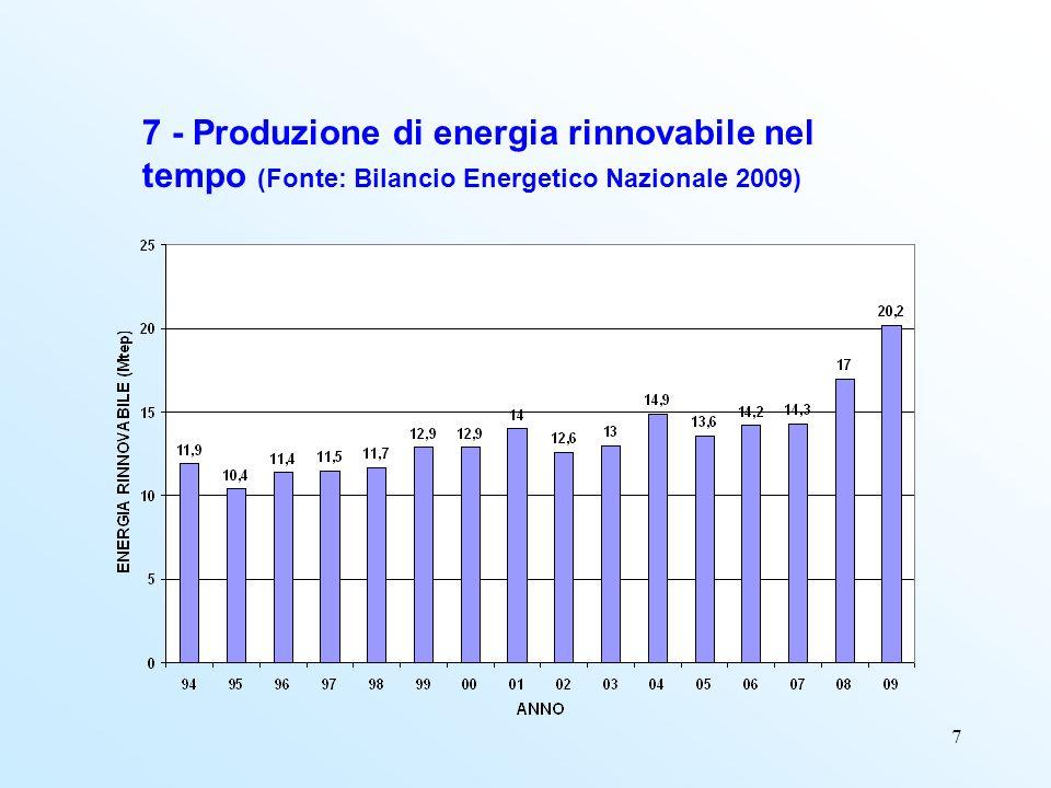 8 8 - Potenza cumulativa degli impianti eolici e fotovoltaici in funzione alla fine del 2010 (Fonte: GSE)