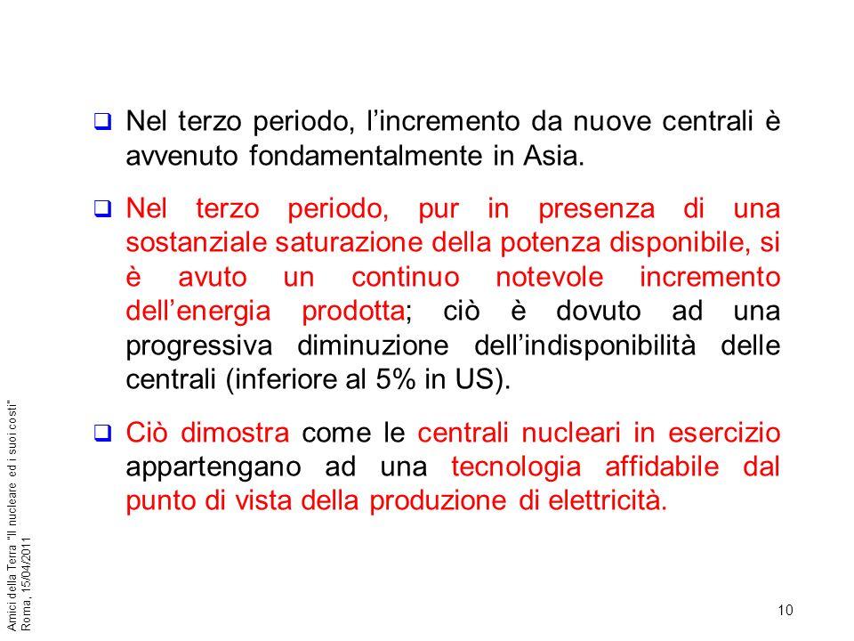 10 Amici della Terra Il nucleare ed i suoi costi Roma, 15/04/2011 Nel terzo periodo, lincremento da nuove centrali è avvenuto fondamentalmente in Asia