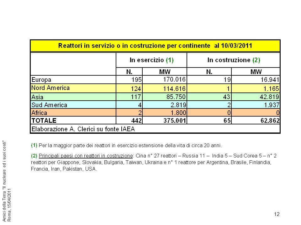 12 Amici della Terra Il nucleare ed i suoi costi Roma, 15/04/2011