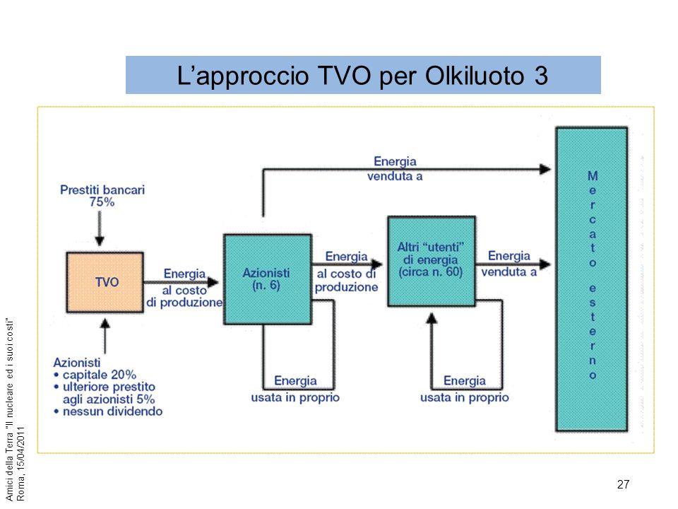 27 Amici della Terra Il nucleare ed i suoi costi Roma, 15/04/2011 Lapproccio TVO per Olkiluoto 3