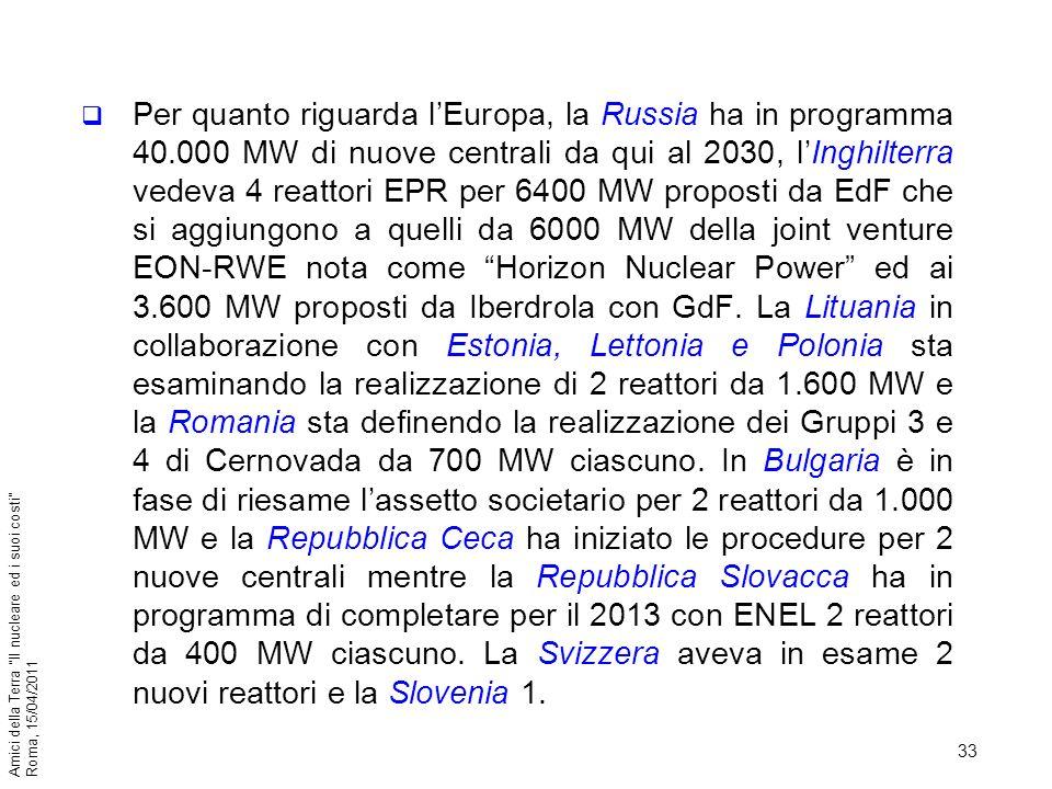 33 Amici della Terra Il nucleare ed i suoi costi Roma, 15/04/2011 Per quanto riguarda lEuropa, la Russia ha in programma 40.000 MW di nuove centrali d