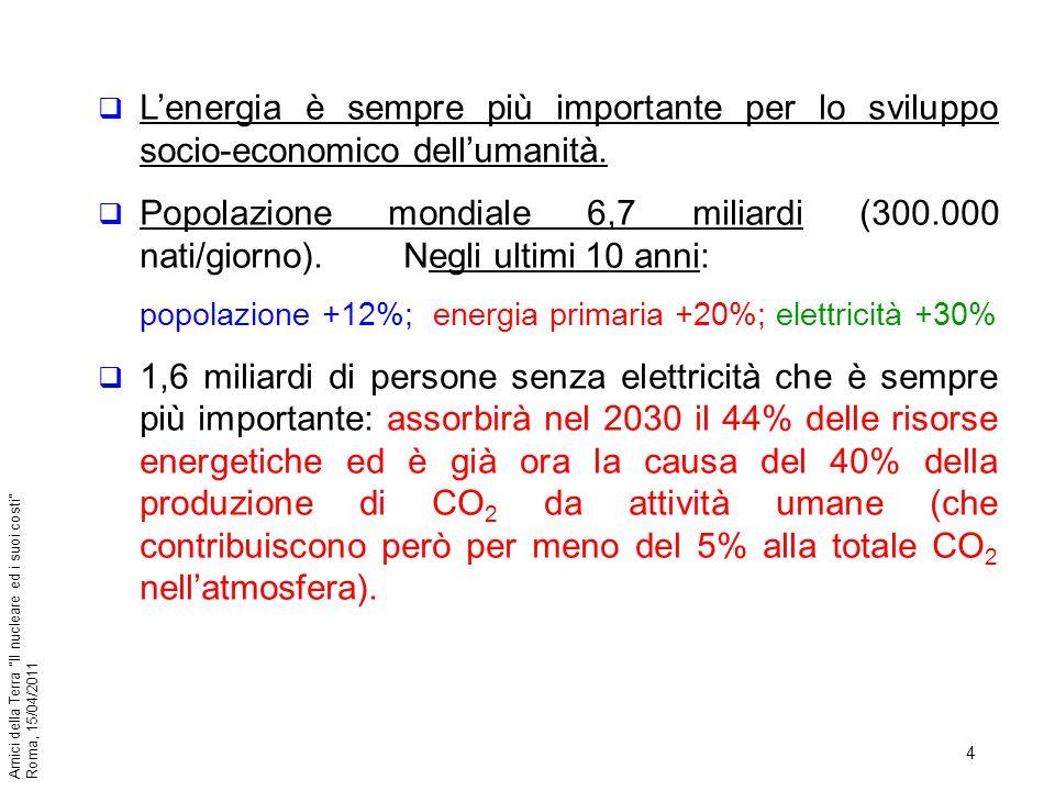 4 Amici della Terra Il nucleare ed i suoi costi Roma, 15/04/2011 Lenergia è sempre più importante per lo sviluppo socio-economico dellumanità. Popolaz
