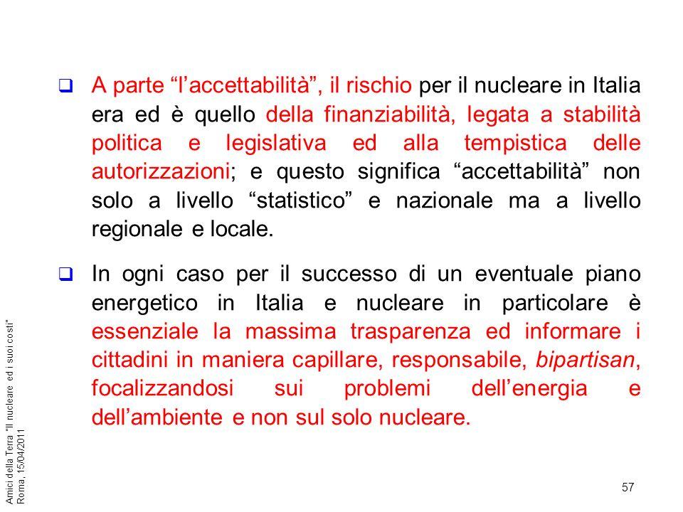 57 Amici della Terra Il nucleare ed i suoi costi Roma, 15/04/2011 A parte laccettabilità, il rischio per il nucleare in Italia era ed è quello della f
