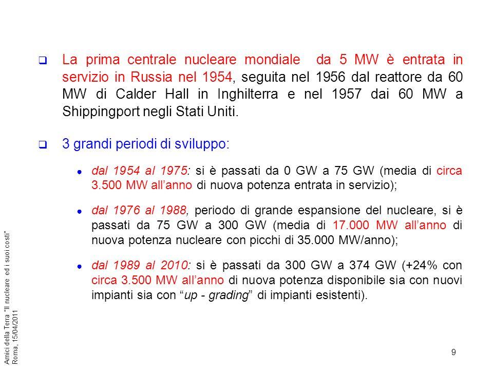 9 Amici della Terra Il nucleare ed i suoi costi Roma, 15/04/2011 La prima centrale nucleare mondiale da 5 MW è entrata in servizio in Russia nel 1954,